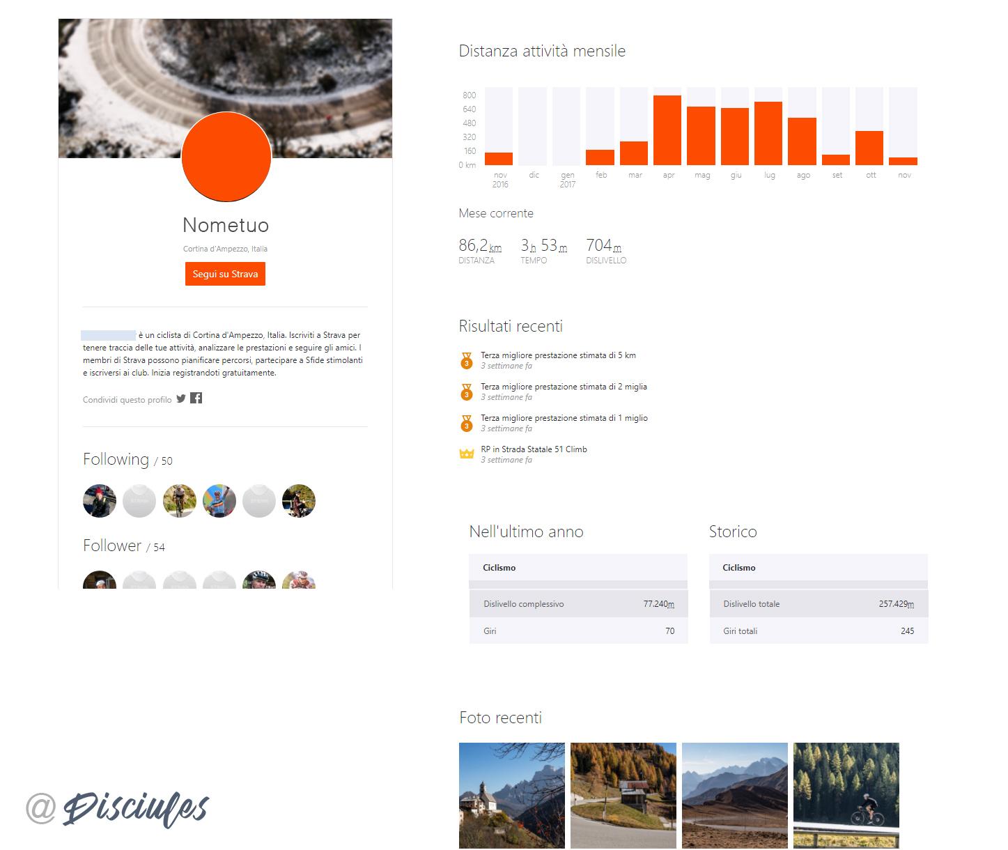 monitora-attivita-ciclista.jpg